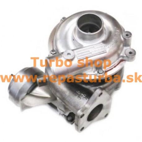 Mazda 323 DiTD Turbo 01/2000 - 05/2004